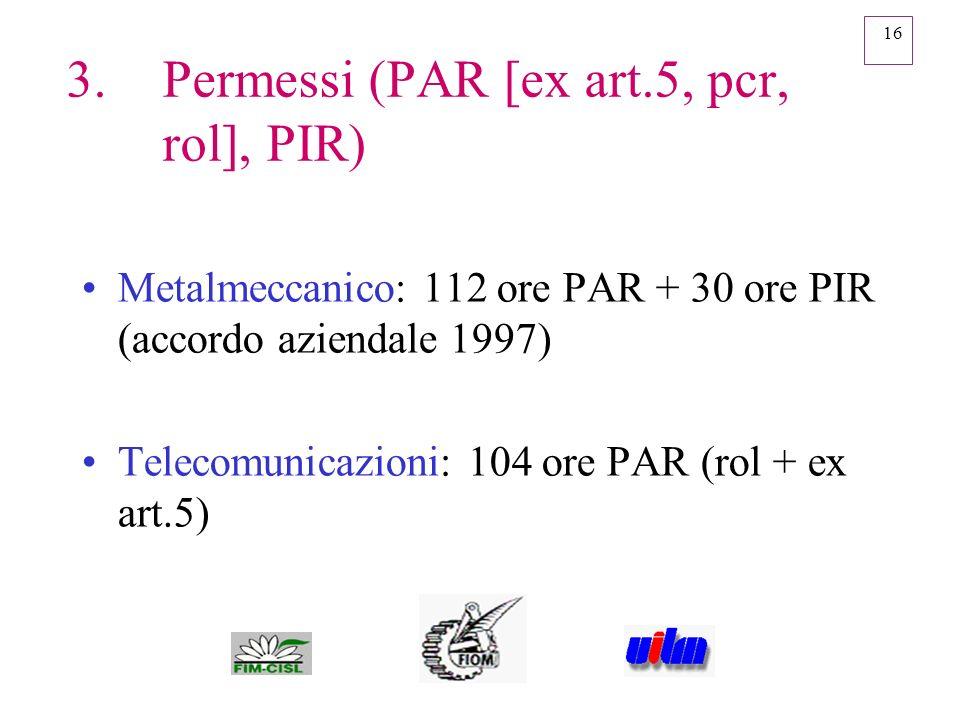 3. Permessi (PAR [ex art.5, pcr, rol], PIR)